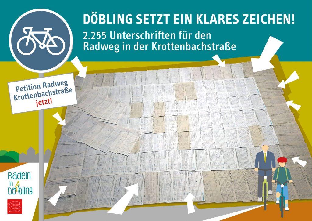 Döbling setzt ein klares Zeichen! 2255 Unterschriften für den Radweg in der Krottenbachstraße